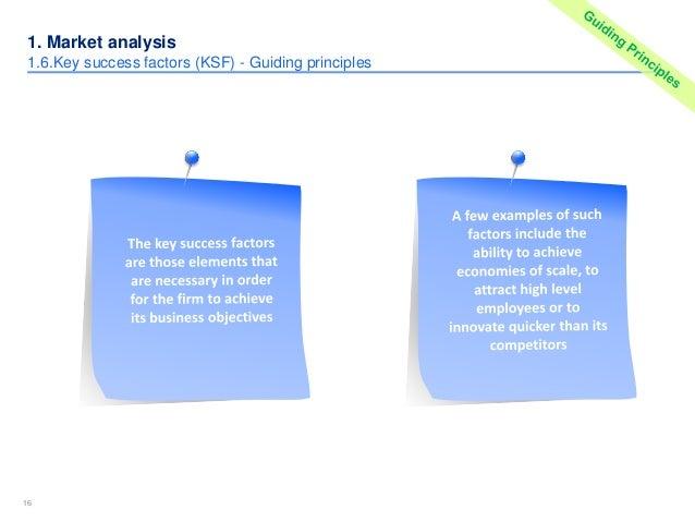 ... 16. 1616 1. Market Analysis 1.6.