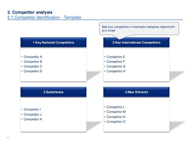 Competitor Ranking 2.5 Key Findings; 19.  Competitive Analysis Format
