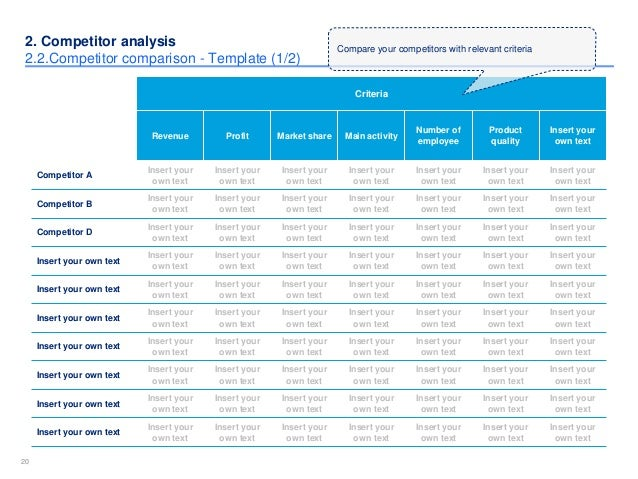 Market competitor analysis template in ppt for Competitor research template