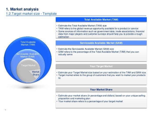 SlideShare  Competitive Analysis Templates