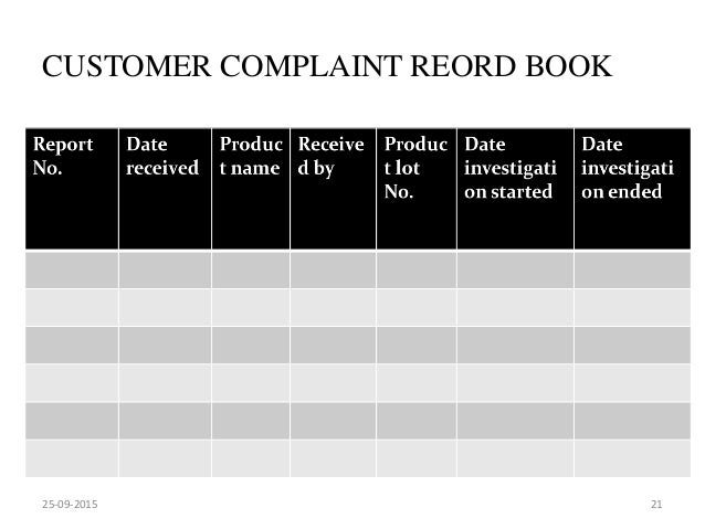 Market Complaints And Product Recall