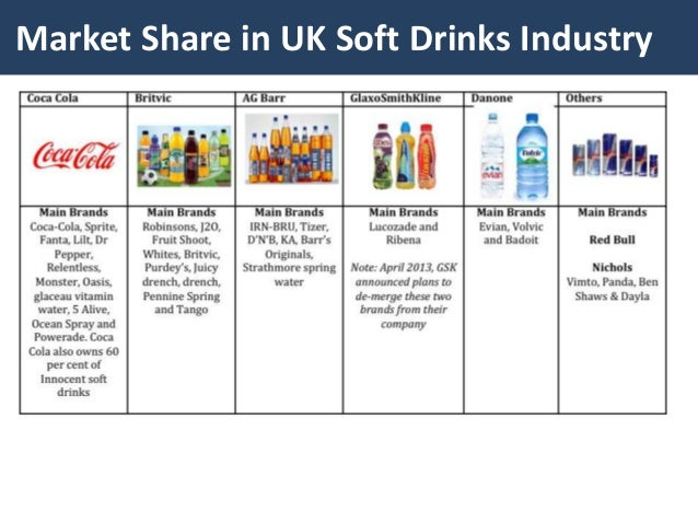 soft drinks market sector in uk Best answer: soft drinks market booms 7/ 3/2007 the uk market for soft drinks grew by 7% last year with sales now topping the £8 billion mark, figures revealed.