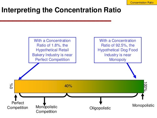concentration ratios Since the majority of effective brain supplements for improving concentration  it  works as a brain booster by helping maintain the health and functionality of.