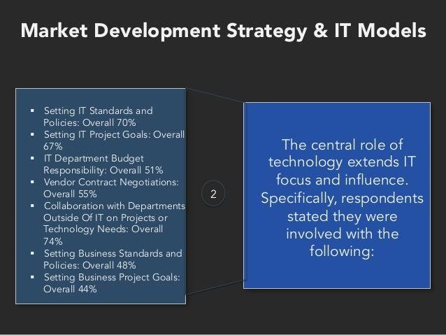 B2B Buyer Research - Market Development Strategy & IT Models