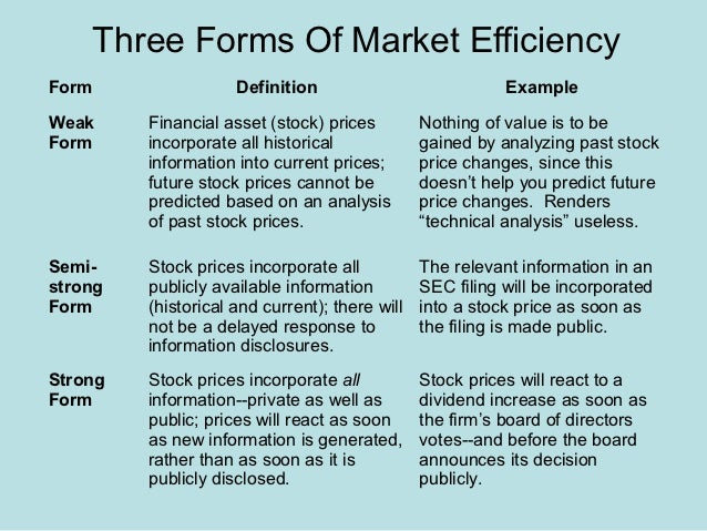 critical analysis of efficiency market hypothesis
