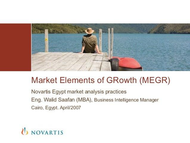 Market Elements of GRowth (MEGR)Novartis Egypt market analysis practicesEng. Walid Saafan (MBA), Business Intelligence Man...