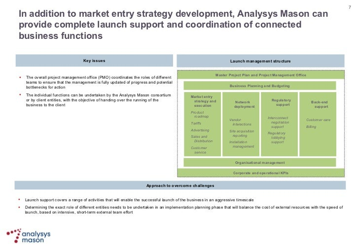 market entry strategic project Sample export market plan i executive summary ii company profile the abc co started in 1983 as two small shops in maintown, one for wood  market entry strategy.