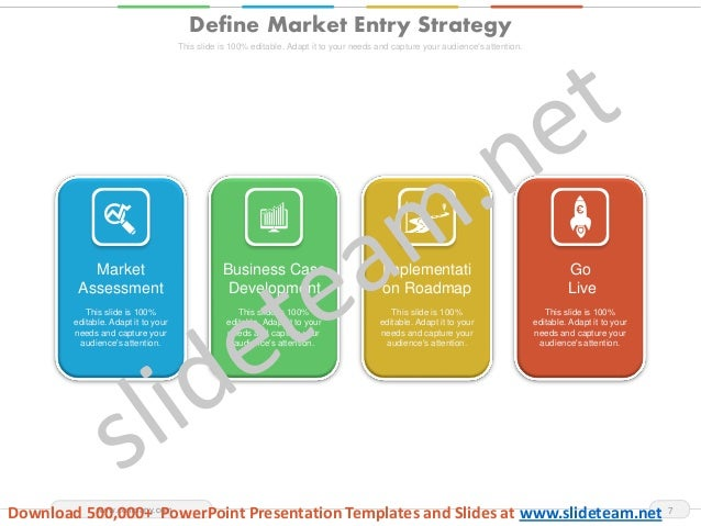 market entry strategy template