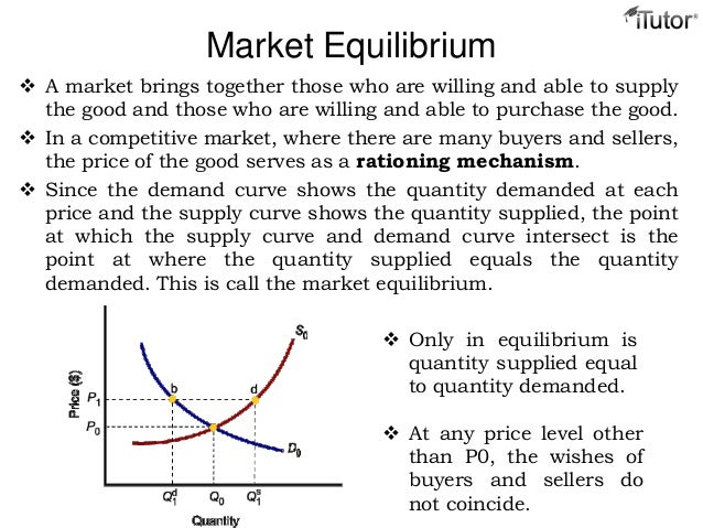 market equililibrium Equilibrium, in several sciences, is the condition of a system in which all competing influences are balanced equilibrium may also refer to: film and.