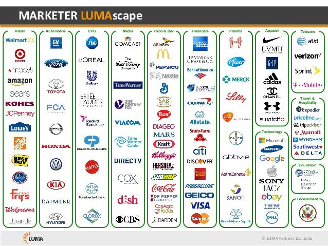©	LUMA	Partners	LLC	 2016 MARKETER	LUMAscape AutomotiveRetail CPG Technology ApparelMedia Food & Bev Financials TelecomPha...