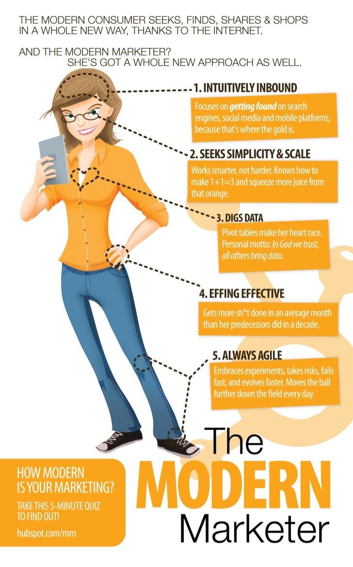 The Modern Marketer