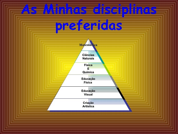 As Minhas disciplinas preferidas Matemática Ciências Naturais Física E Química Educação Física  Educação Visual Criação Ar...