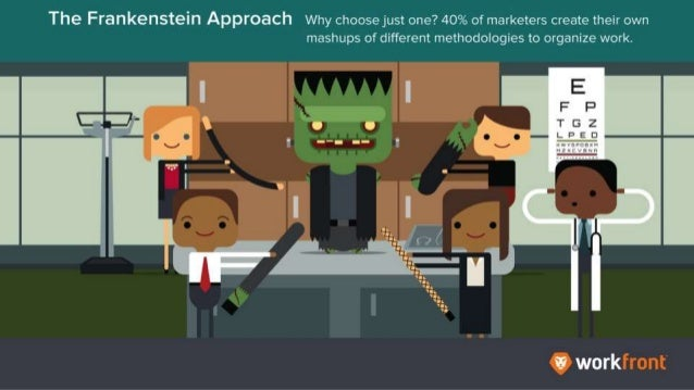 The Frankenstein Approach Why choose just one? 40% of marketers create their own mashups of different methodologies to org...