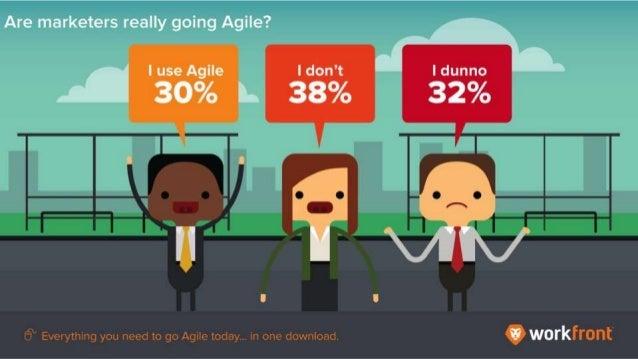Are marketers really going Agile? 30% - I use Agile 38% - I don't 32% - I dunno