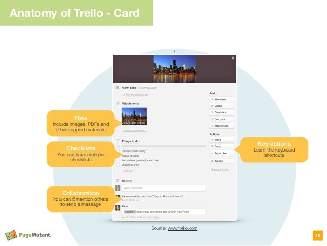 Anatomy of Trello - Card 10 Source: www.trello.com Files Include images, PDFs and other support materials Checklists You c...