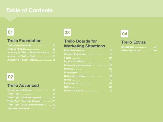 Table of Contents 01 Trello Foundation Trello Core Concepts 05......................... Trello & Kanban 06...................