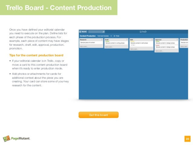 Trello Board - Content Production Once you have defined your editorial calendar you need to execute on the plan. Define list...