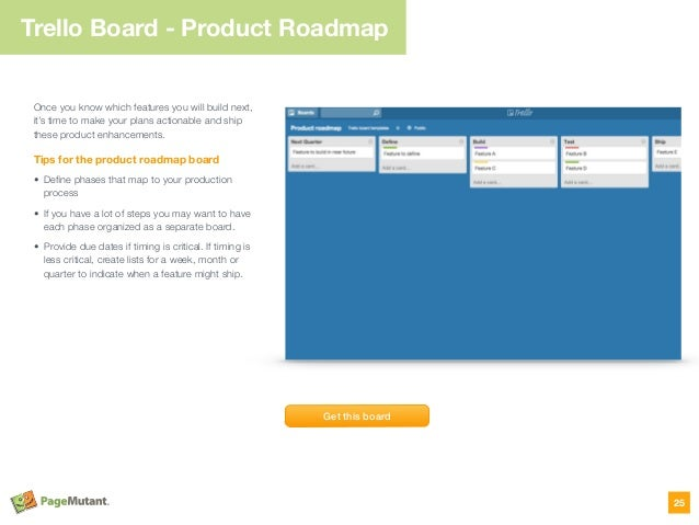 Trello Board - Product Roadmap Once you know which features you will build next, it's time to make your plans actionable a...