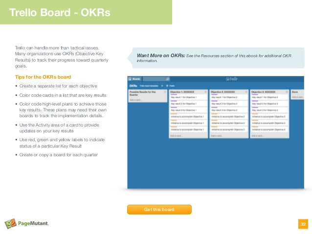 Trello Board - OKRs 32 Trello can handle more than tactical issues. Many organizations use OKRs (Objective Key Results) to...