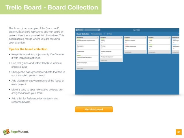 """Trello Board - Board Collection 33 This board is an example of the """"zoom out"""" pattern. Each card represents another board ..."""