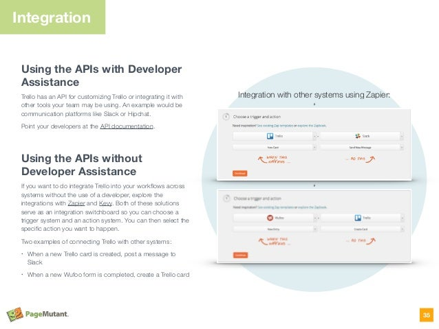 Integration Using the APIs with Developer Assistance Trello has an API for customizing Trello or integrating it with other...