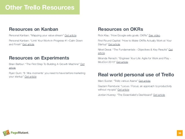 """Other Trello Resources Resources on Kanban Personal Kanban: """"Mapping your value stream"""" Get article Personal Kanban: """"Limi..."""