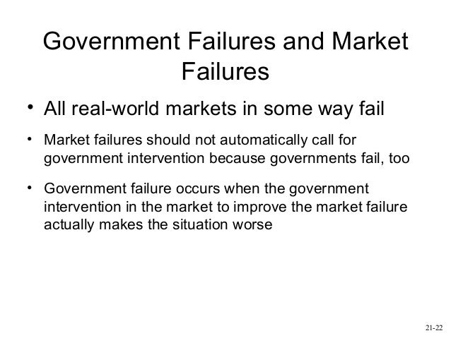 Image result for government failure or market failure