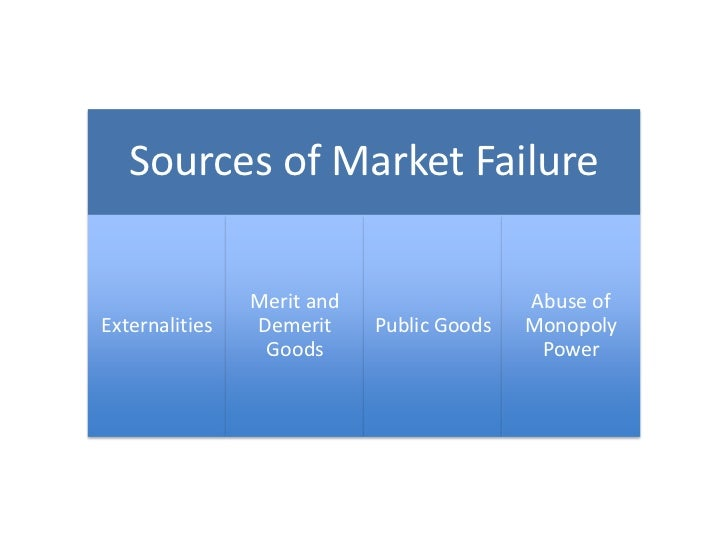 monopoly as a source of market failure essay The above causes represent the mainstream view of what  policies to prevent  market failure are already  by the patent system that creates artificial  monopolies for successful inventions.