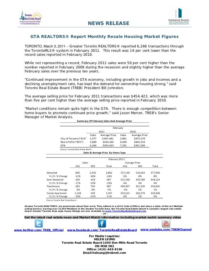NEWS RELEASE          GTA REALTORS® Report Monthly Resale Housing Market Figures      TORONTO, March 3, 2011 -- Greater To...