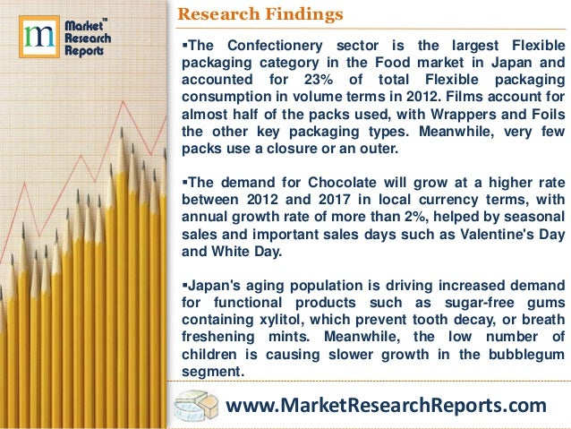 market focus trends and developments in (emailwirecom, march 26, 2018 ) why was the report written this overview of the consumer and market dynamics of the uk haircare sector allows new entrants and established players to gain.