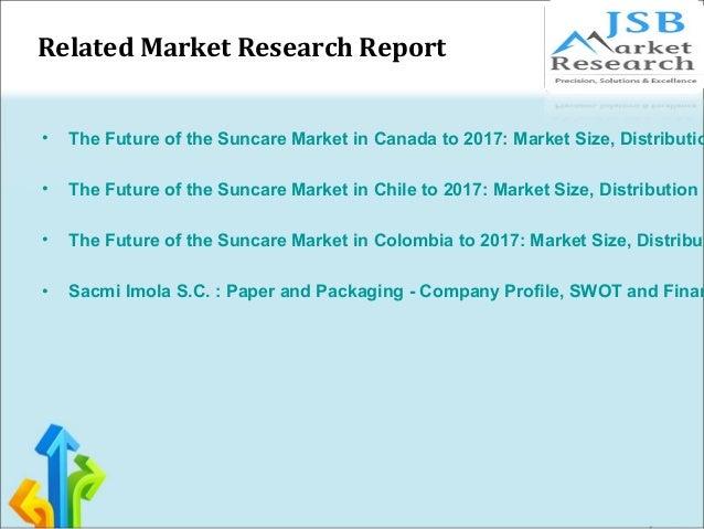 The future of the suncare market