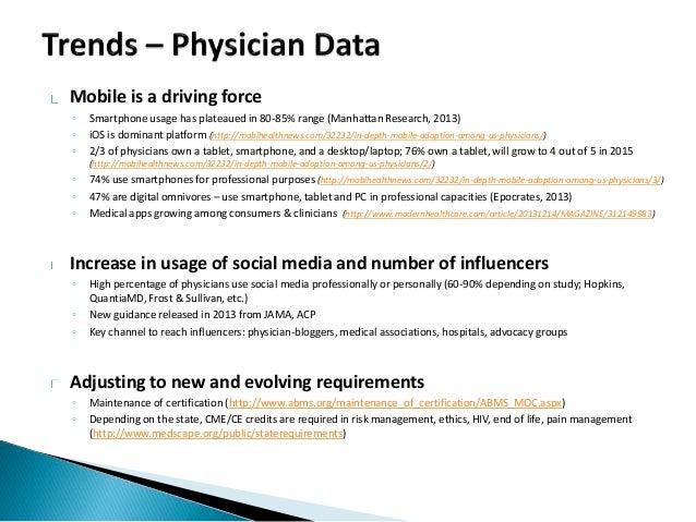 Continuing Medical Education Market Statistics & Trends