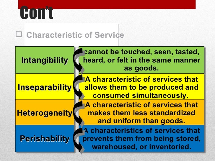 Con't <ul><li>Characteristic of Service  </li></ul>Intangibility Inseparability Heterogeneity Perishability cannot be touc...