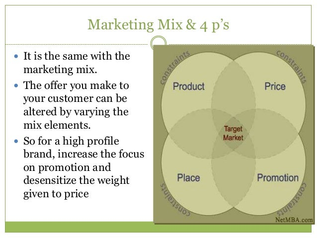 Marketing Mix & 4 p's It is the same with the  marketing mix. The offer you make to  your customer can be  altered by va...