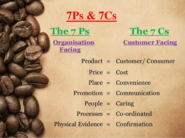 7 ps of marketing 22092017 the 7 p's of marketing mix 1874 words | 8 pages the 7 p's of marketing mix 1introduction marketing professionals and.