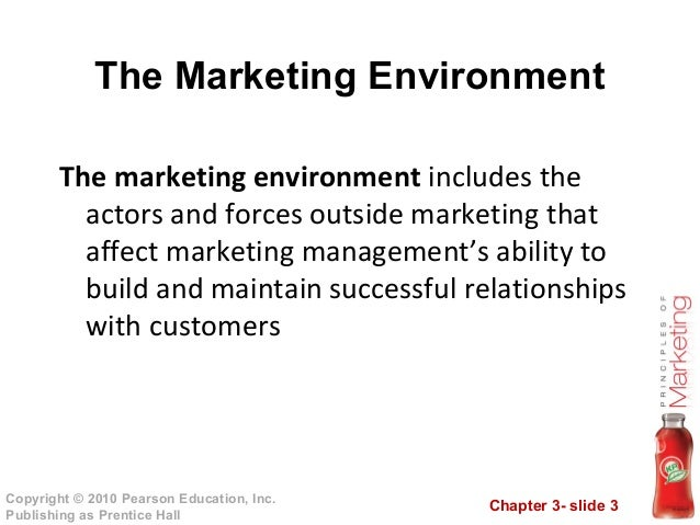 Analyzing the Marketing Environment Slide 3
