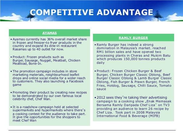ramly burger business plan