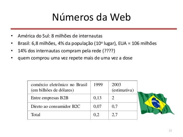 Números da Web • América do Sul: 8 milhões de internautas • Brasil: 6,8 milhões, 4% da população (10o lugar), EUA = 106 mi...