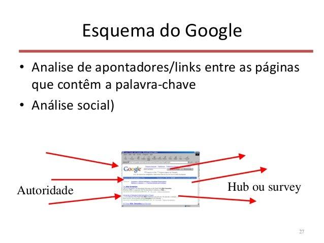Esquema do Google • Analise de apontadores/links entre as páginas que contêm a palavra-chave • Análise social) 27 Autorida...