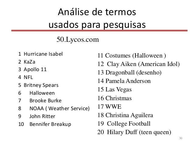 Análise de termos usados para pesquisas 1 Hurricane Isabel 2 KaZa 3 Apollo 11 4 NFL 5 Britney Spears 6 Halloween 7 Brooke ...