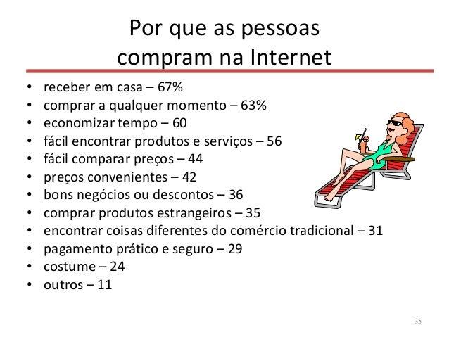 Por que as pessoas compram na Internet • receber em casa – 67% • comprar a qualquer momento – 63% • economizar tempo – 60 ...