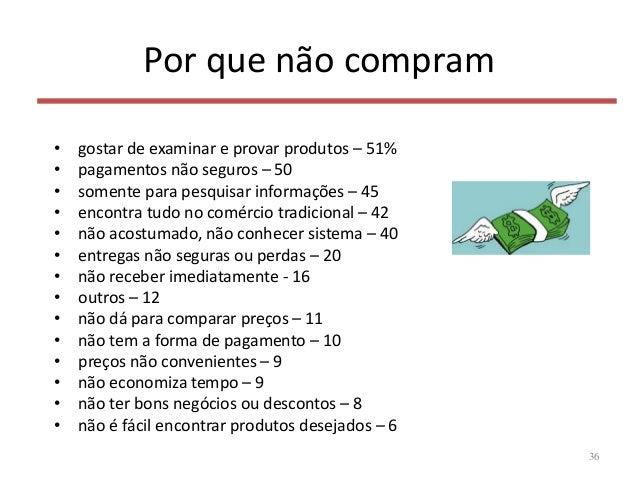 Por que não compram • gostar de examinar e provar produtos – 51% • pagamentos não seguros – 50 • somente para pesquisar in...