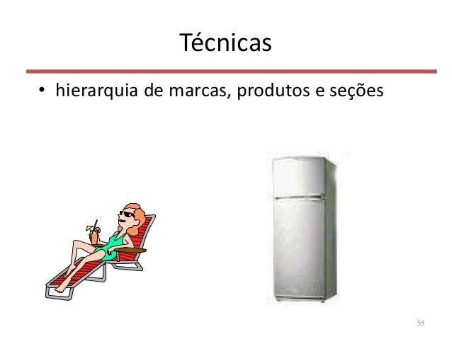 Técnicas • hierarquia de marcas, produtos e seções 55