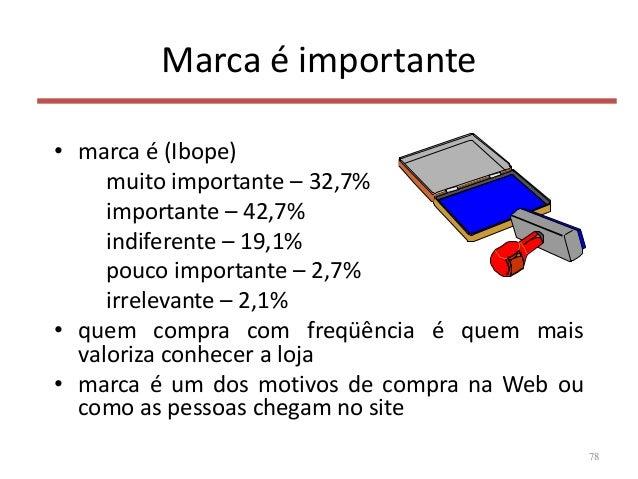 Marca é importante • marca é (Ibope) muito importante – 32,7% importante – 42,7% indiferente – 19,1% pouco importante – 2,...