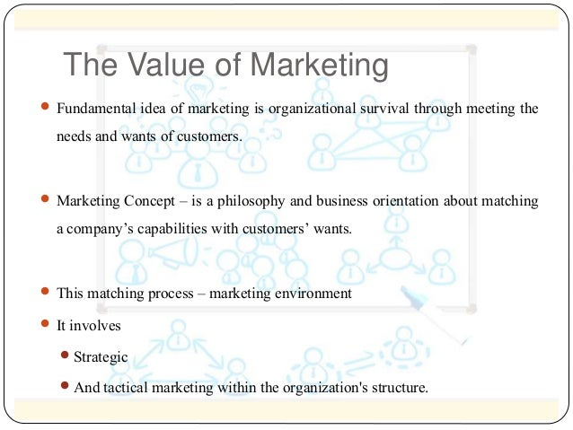 matching process in marketing environment There are three key steps to analyzing the best marketing environment  and  meeting the customer needs that match the company's main competencies   positioning is a process that enables the marketer to know what their company  should.
