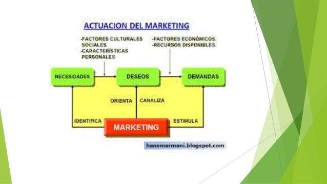 Marketing...yuri Slide 2