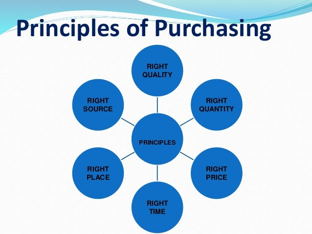 major principles for purchasing a new Major principles topic study notes 6 going concern principle this accounting principle assumes that a company will continue to exist long enough to carry out its objectives and commitments and will not liquidate in the foreseeable future.