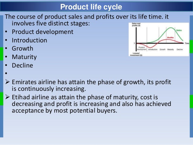 life cycle of american airlines All 4 stages of the product life cycle require a different market research strategy, according to marketresearchcom blog.