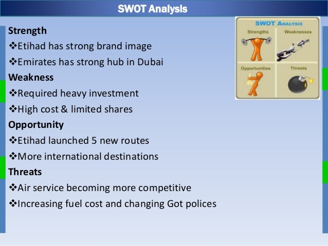 swot analysis shaheen air international Shaheen air: shaheen air international operating as shaheen air is a private pakistani airline with its head office on the grounds of jinnah international airport in karachi shaheen jafargholi : shaheen jafargholi (born 23 may 1997) is a welsh singer and teen actor from swansea, wales.