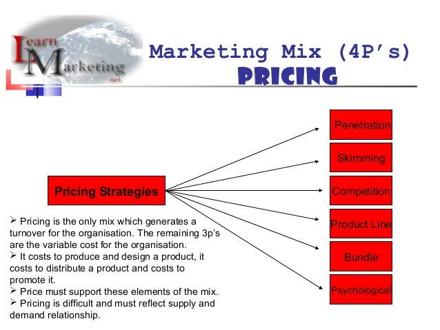 Essay Plan for Marketing – Pricing